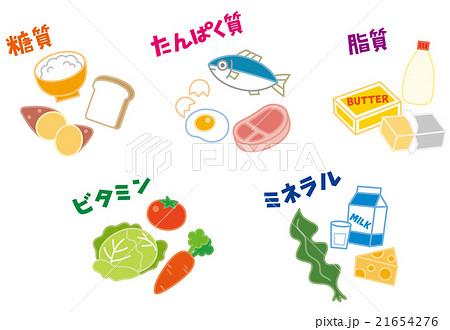 「栄養バランス イラスト」の画像検索結果